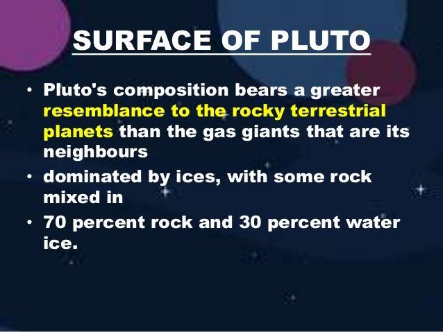 Kerberos Moon Of Plluto: Dwarf Planet PLUTO 2015