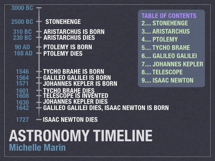 the timeline of the planets - photo #9
