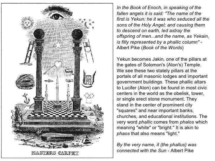 Astrotheology Symbolism & Subliminals Sun Worship Ancient ...