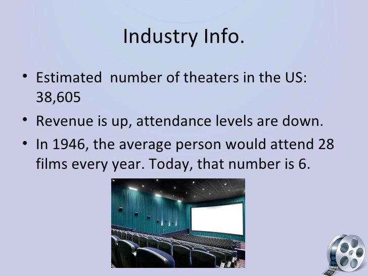 analysis of the movie theater industry Transcript of movie theater industry analysis  top performer  industry description movie theaters in the us-cinemas, drive-in, outdoor theaters, discount theaters and film festivals revenue sources: admissions and concessions companies are american owned and operate mainly in the us performance analysis.