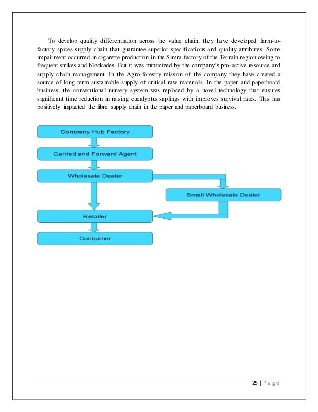 comparative study of sales and distribution network of hul and p g Page 1  comparison of best practices adopted by top two fmcg   this study focus on the sales distribution networks of two corporate within  fmcg & consumer durable industry on indian perception key words:  distribution.