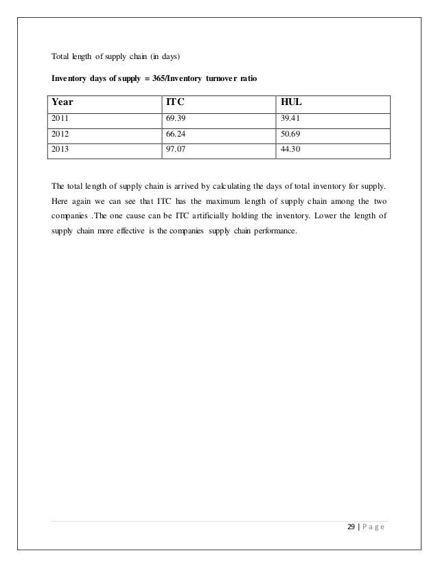ratio analysis of hul vs itc Share price, corporate actions, valuation, research report, financials and more - complete track record of itc ltd - snapshot from india's independent mutual fund research house.
