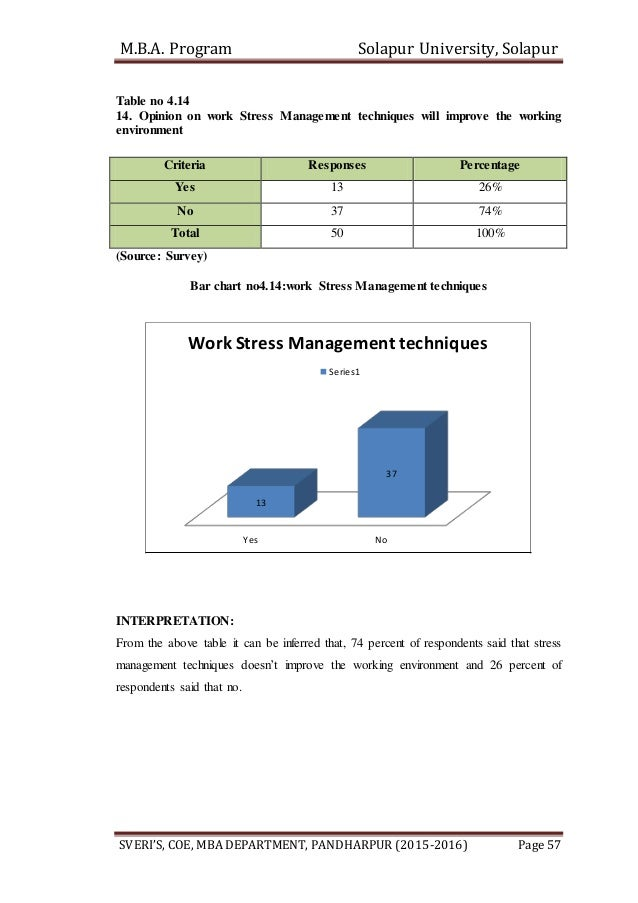 A study of stress management with reference to hindustan paper corpor – Stress Management Chart