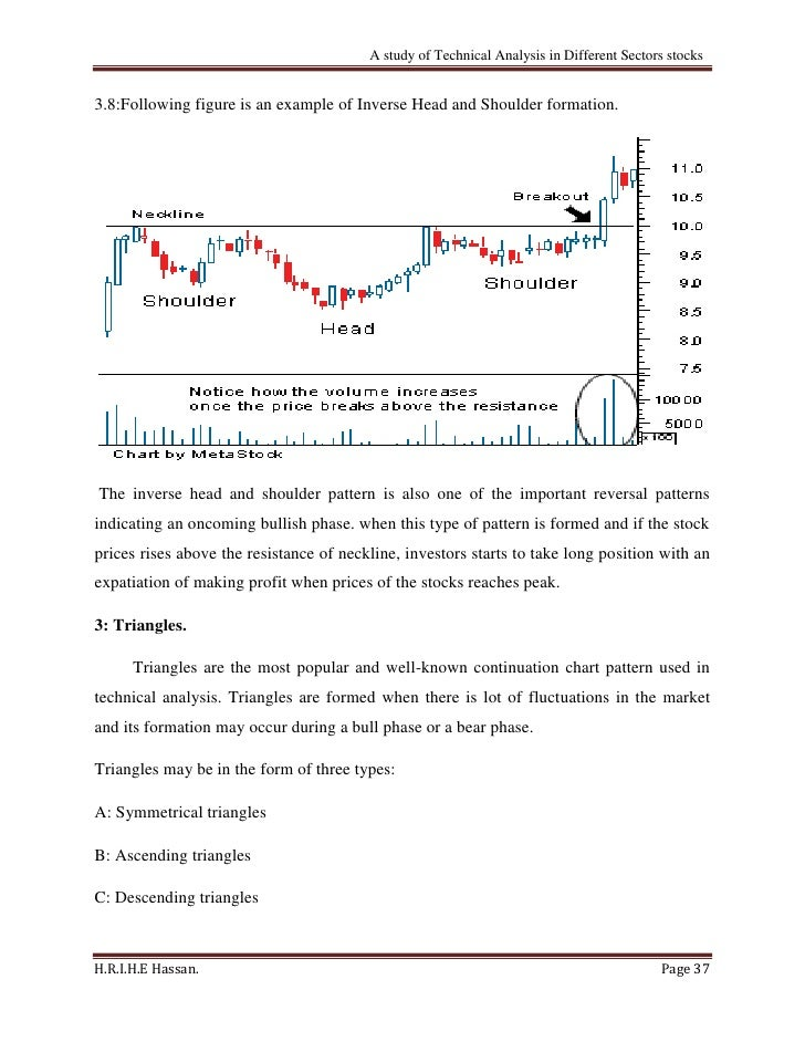 a study of technical analysis on Introduction technical analysis is the study of past price and activity history from  charts in order to predict future price movements the art of technical analysis is.