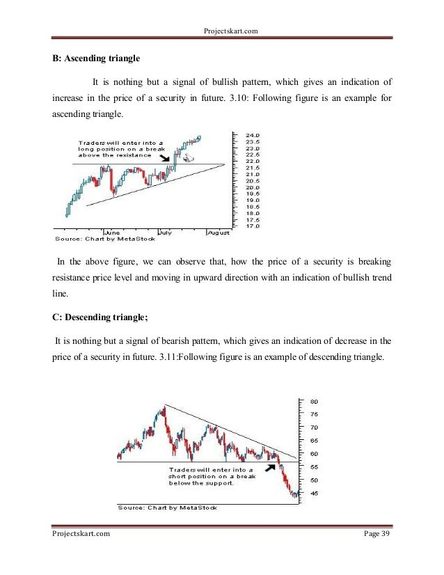 A study of technical analysis in different sector stocks