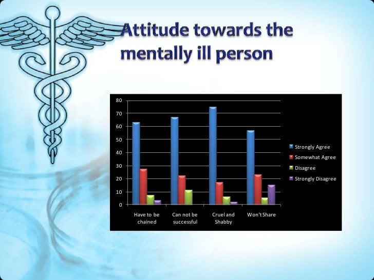 Attitude towards the mentally ill person<br />