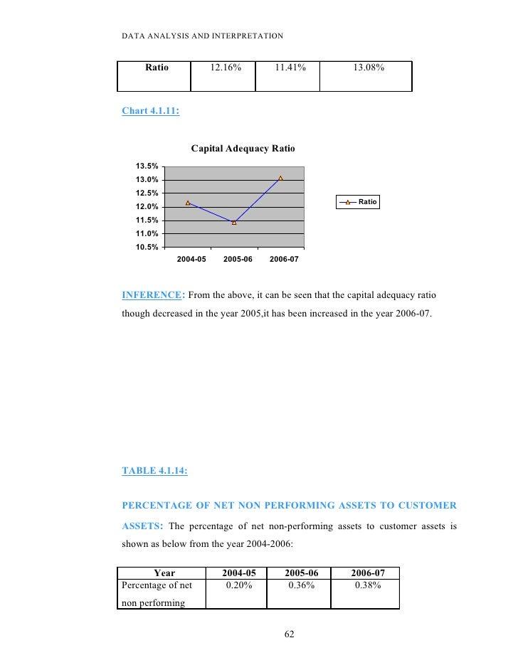 NON PERFORMING ASSET RATIO