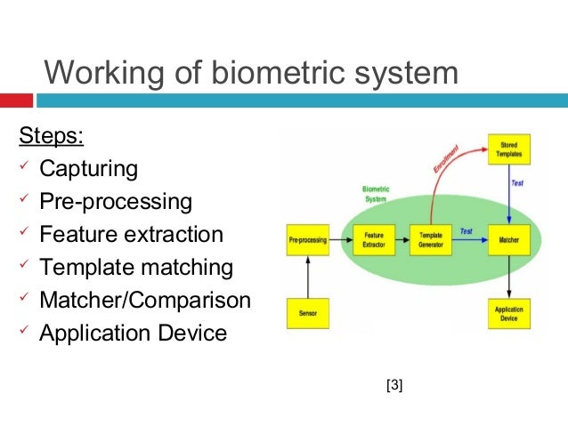 theoretical framework for biometrics Biometric use in schools, and offers related theoretical perspectives  useful  perspective they are not designed to present a complete theoretical framework.