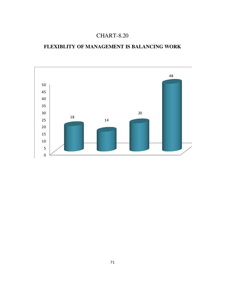 a study on employees attitude The purpose of this study centered on the investigation of the knowledge, attitude, and behavior of employees of university restaurants in taipei, whereby the relation.