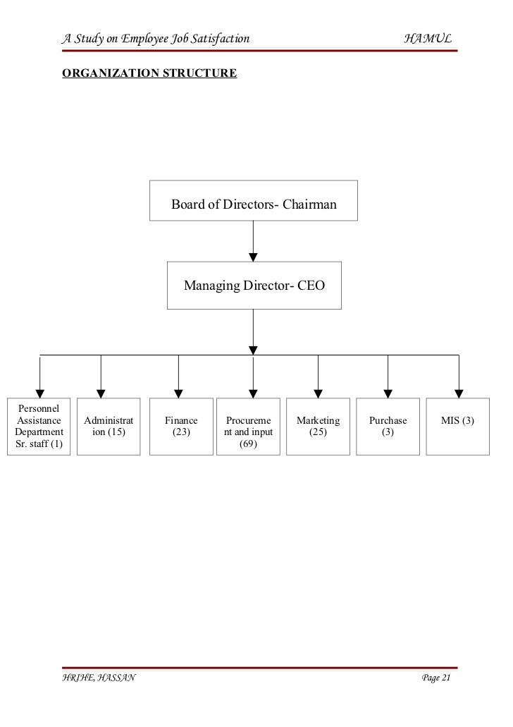 thesis on organizational climate and job satisfaction With pqdt open, you can read the  employee job satisfaction and reasons for employee  organizational climate preference for obliging and dominating styles did.
