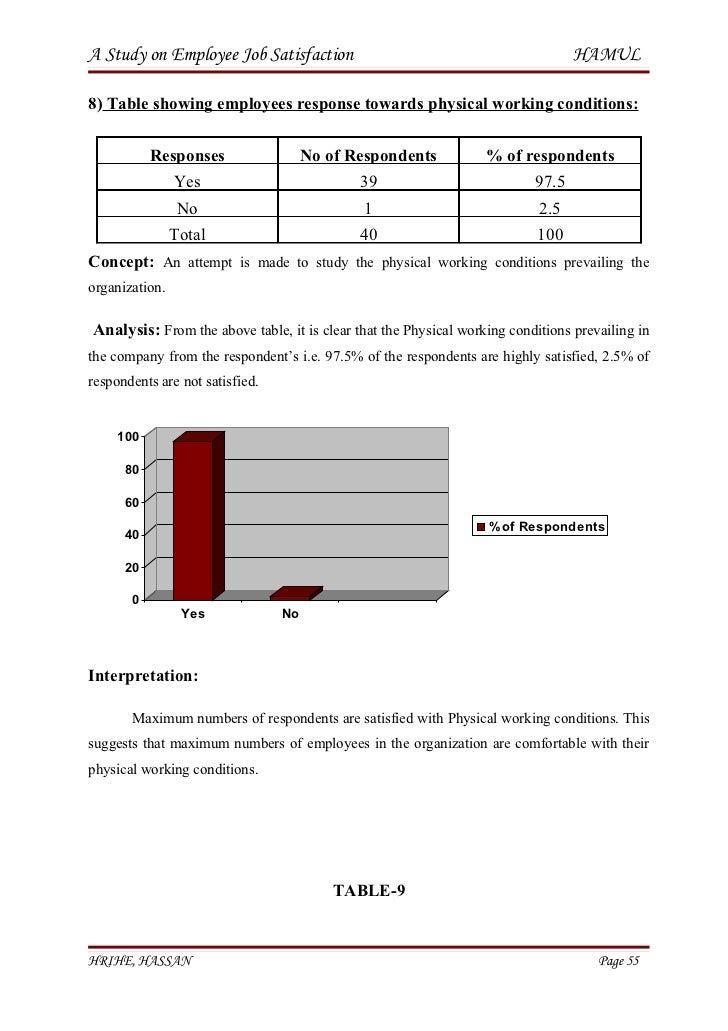 Manzana Insurance: Fruitvale Branch (Abridged) Case Study Analysis & Solution