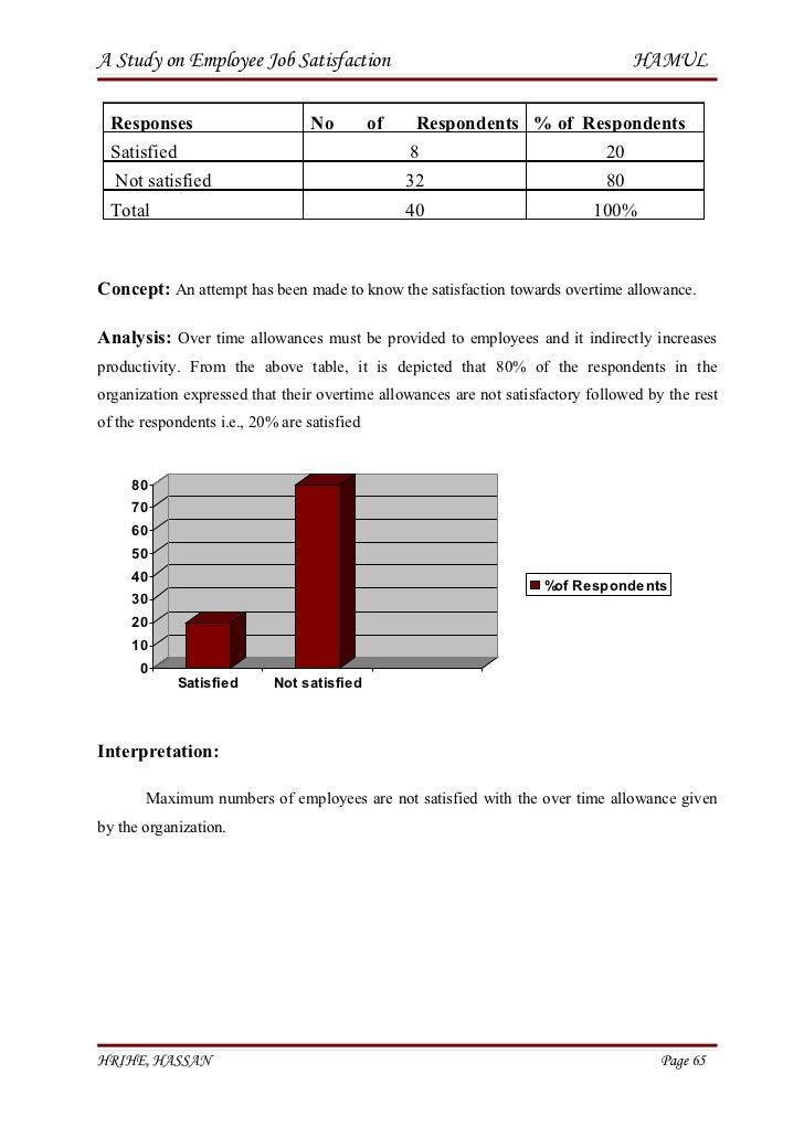 A DESCRIPTIVE STUDY OF JOB SATISFACTION AND ITS ...