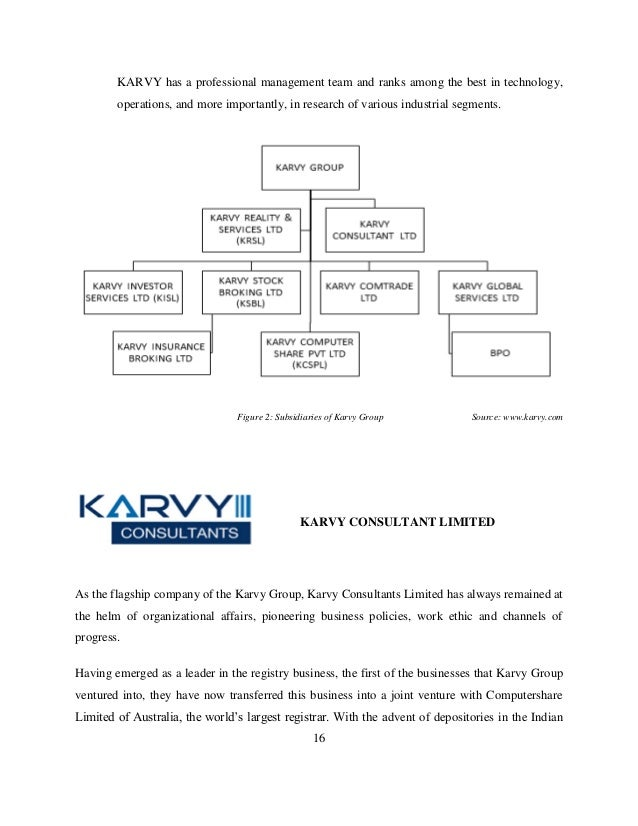 customer satisifaction towards karvy consultancy ltd A study of customer satisfaction towards mutual funds executive summary karvy, the finapolis ltd is a stock broking company that deals in shares.