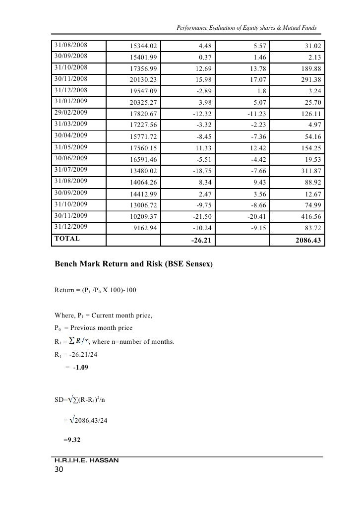 A study on performance evaluation of equity shares