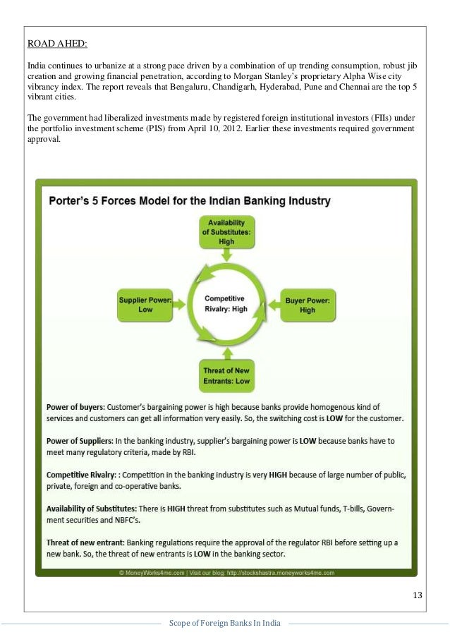 A Study On Scope Of Foreign Banks In India