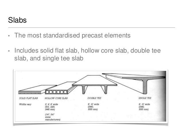 Hollow Core Precast Concrete Floor Panels Diagram : Hollow core precast concrete floor panels gurus