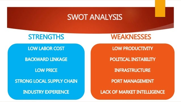 swot analysis of bangladesh aci limited Swot analysis report – bangladesh  2  as the name implies, a swot analysis consists of four categories: strengths, weaknesses, opportunities, and threats.