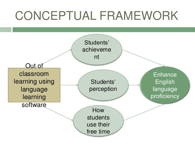 a conceptual study on the relationship Specifically, this study addresses teachers' use of a conceptual model for   relationships between daily life (cause) and human environmental impact (effect.