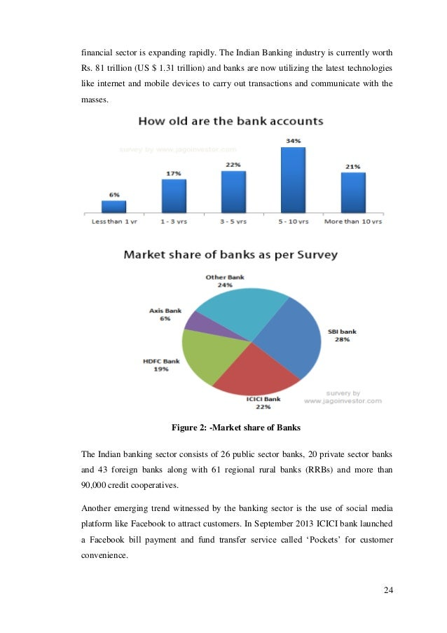 an analysis of the contemporary scenario of rural finance in world perspective Search the world's most comprehensive index of full-text books my library.
