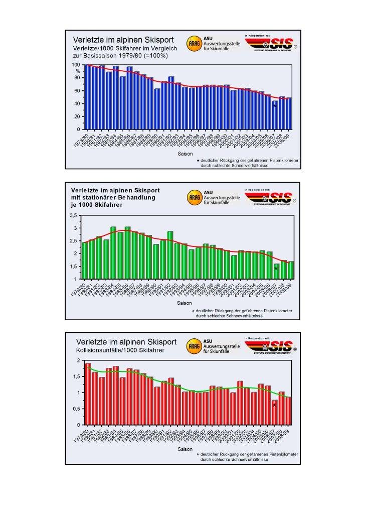 ASU Skifahren_091203.pdf