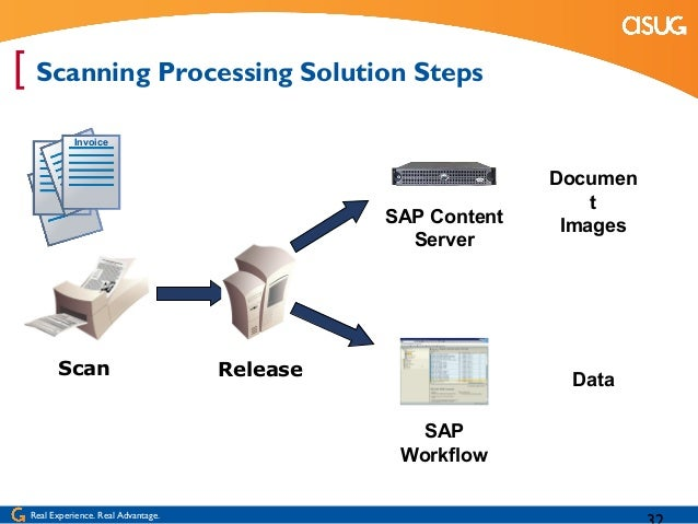 Document Imaging SAP Content Server And The Accounting Department - Invoice scanner