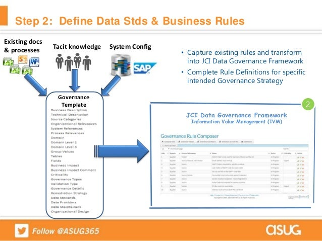 knowledge capture template - how jci prepared a data governance program for big data