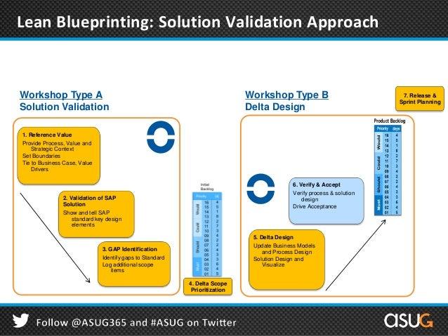 Sap Business Blueprint Workshop on Construction Lego Worksheets