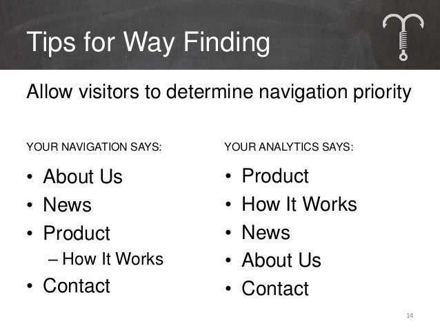 Tips for Way FindingAllow visitors to know where they are and  get back easily• Show State  AVAILABLE   AVAILABLE   AVAILA...
