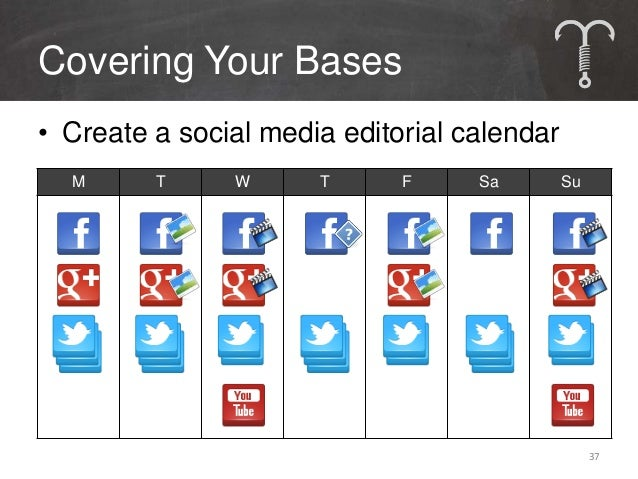 Marrying Content with Social• Editorial calendar components  – Production start and launch dates  – Promotion channels  – ...