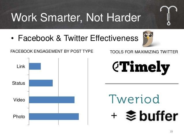 Work Smarter, Not Harder• How Facebook  Works                           40