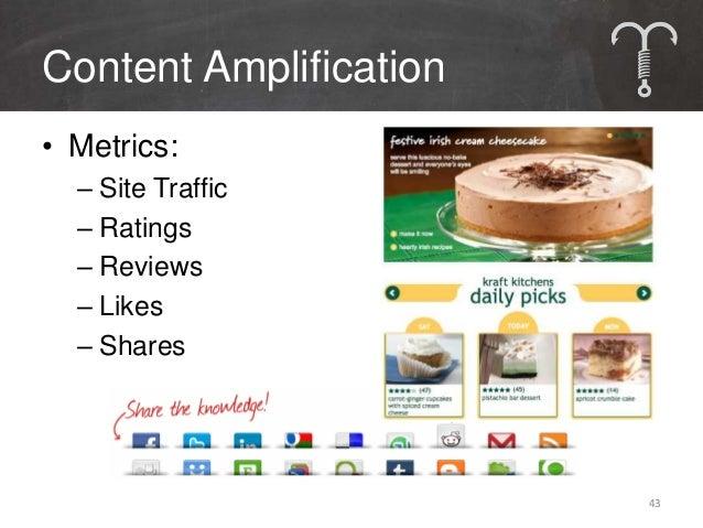 Content Amplification                        44