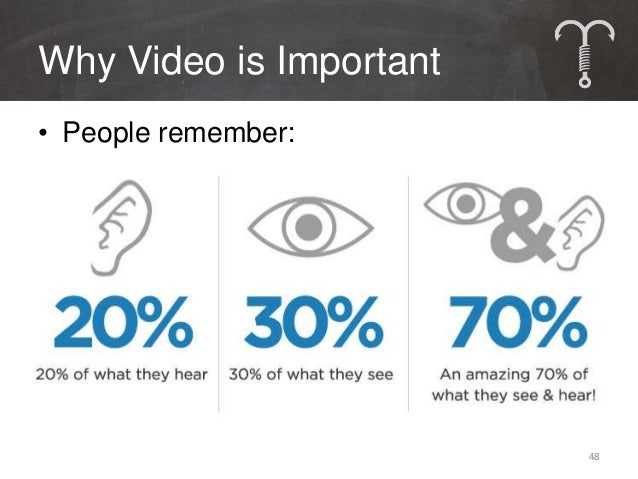 Why Video is Important• The top search engines:  #1                    #2                             49