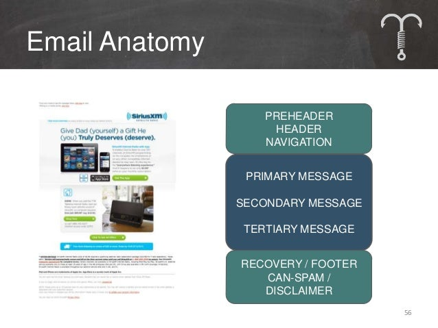 3 Types of Email Programs                          CAMPAIGN    TRACKS     TRIGGERS                             S   MESSAGE...