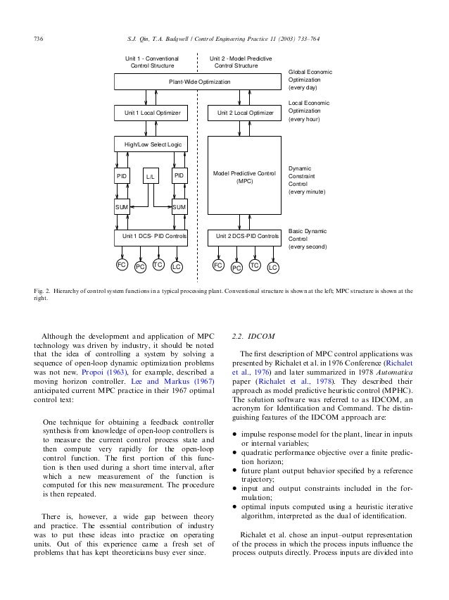 A survey of industrial model predictive control technology 2003 4 ccuart Image collections