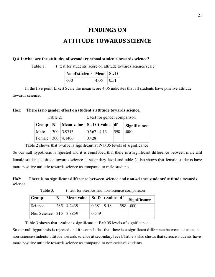 students attitudes at home at school An initial science attitude survey was administered then students read news  articles on current issues in  a positive influence on my students' attitudes  toward science and school science  newspaper in education [home page]  available.