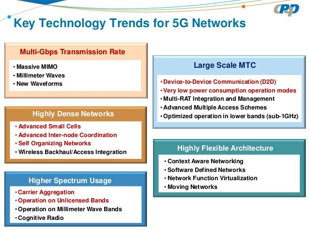 a survey on key technology trends for 5g networks