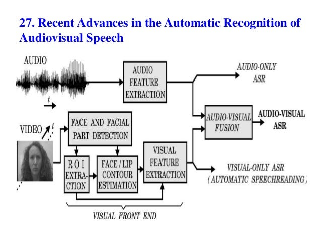 thesis on speaker recognition system Distinct acoustic modeling for automatic speech recognition by ko yu-ting a thesis submitted to the hong kong university of science and technology.