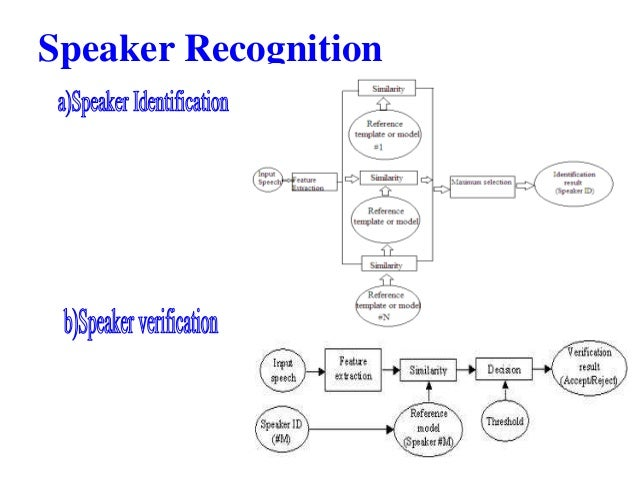 speaker recognition Advanced source code: matlab source code for speaker recognition system.