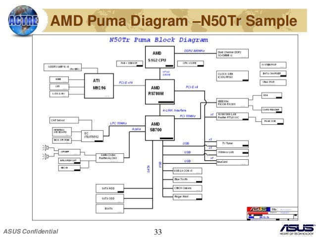 asus notebook trainingactrel, wiring diagram