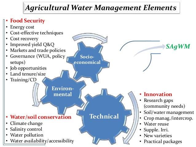 Improve on-farm irrigation management