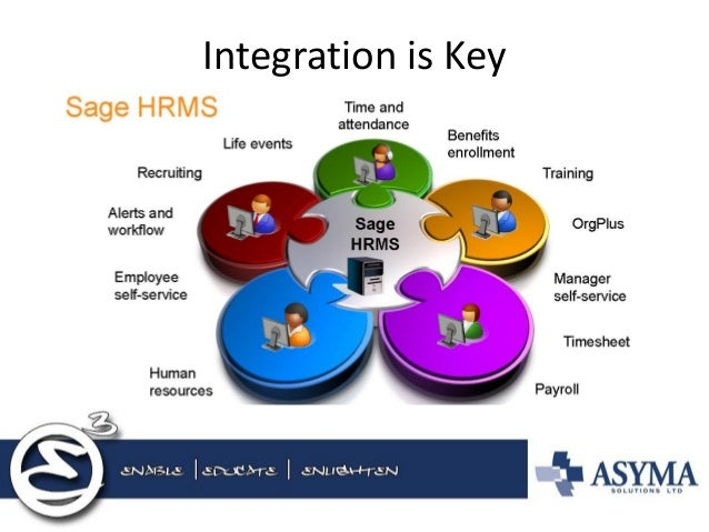Best practice human resource management in the