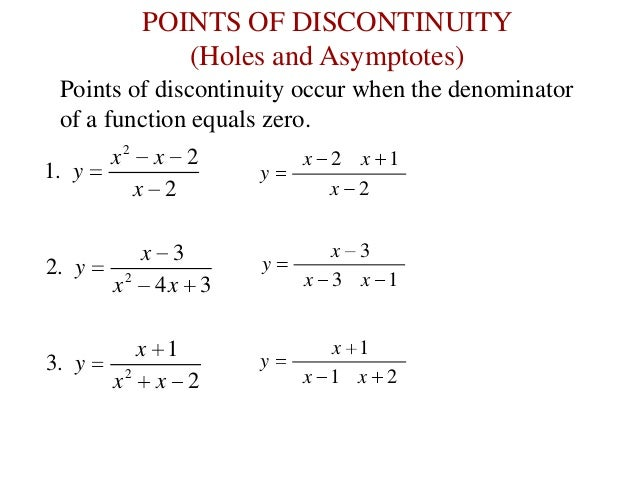 POINTS OF DISCONTINUITY (Holes and Asymptotes) Points of discontinuity occur when the denominator of a function equals zer...