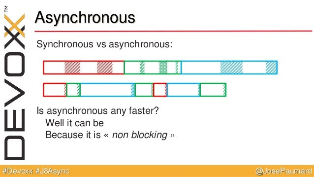 @JosePaumard#Devoxx #J8Async Synchronous vs asynchronous: Is asynchronous any faster? Well it can be Because it is « non b...