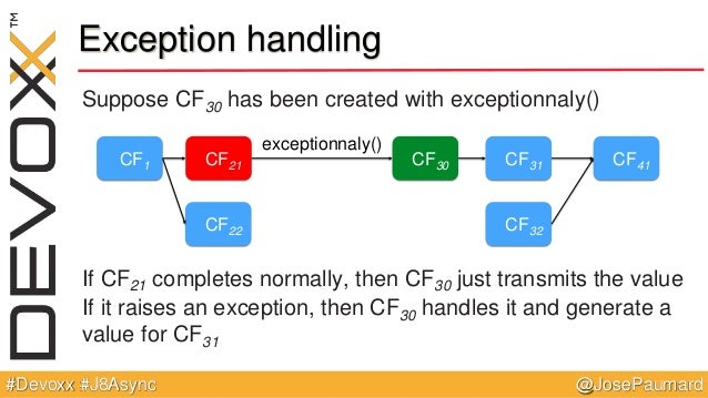 @JosePaumard#Devoxx #J8Async Exception handling Suppose CF30 has been created with exceptionnaly() If CF21 completes norma...
