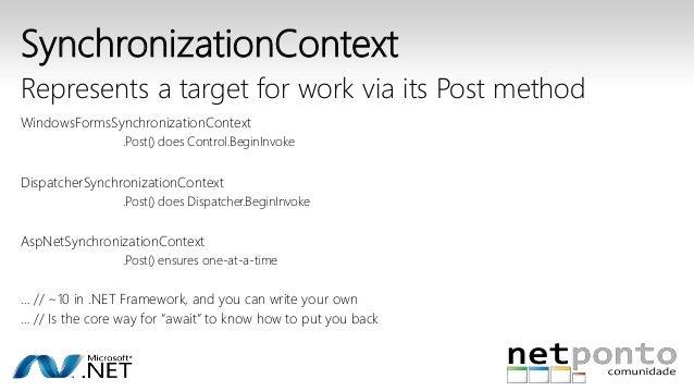 SynchronizationContext  Represents a target for work via its Post method  WindowsFormsSynchronizationContext  .Post() does...