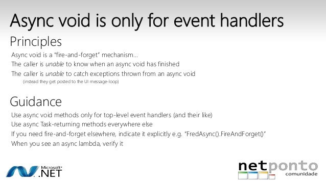 """Async void is only for event handlers  Principles  Async void is a """"fire-and-forget"""" mechanism...  The caller is unable to..."""