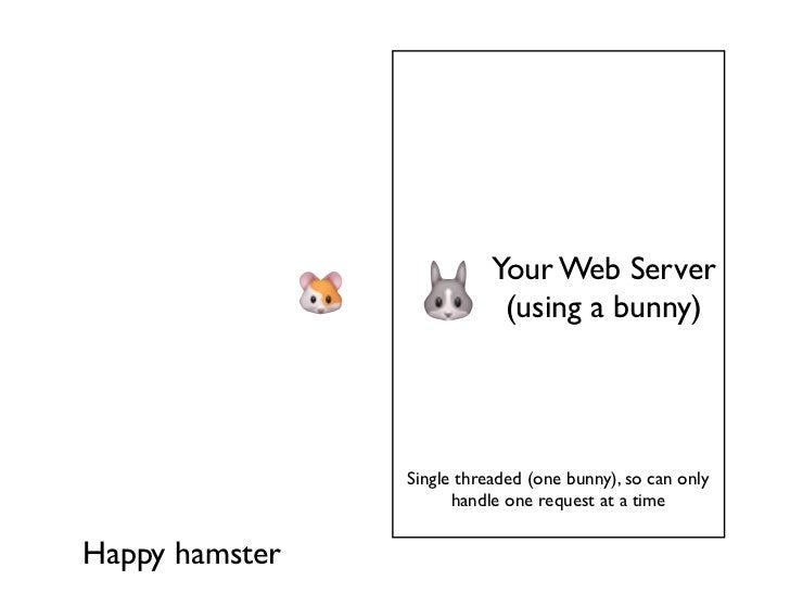 Evented I/O based web servers, explained using bunnies Slide 3