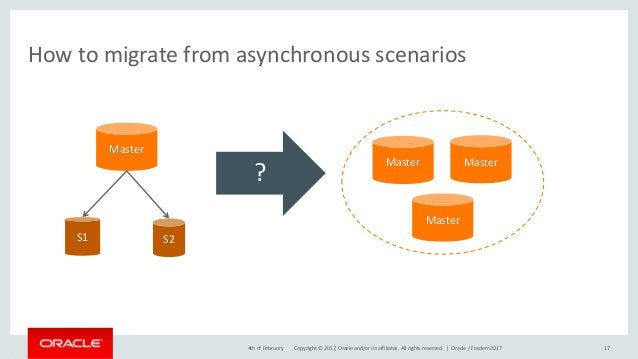 Copyright © 2017, Oracle and/or its affiliates. All rights reserved. | How to migrate from asynchronous scenarios 174th of...