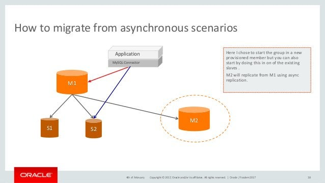 Copyright © 2017, Oracle and/or its affiliates. All rights reserved. | How to migrate from asynchronous scenarios 184th of...