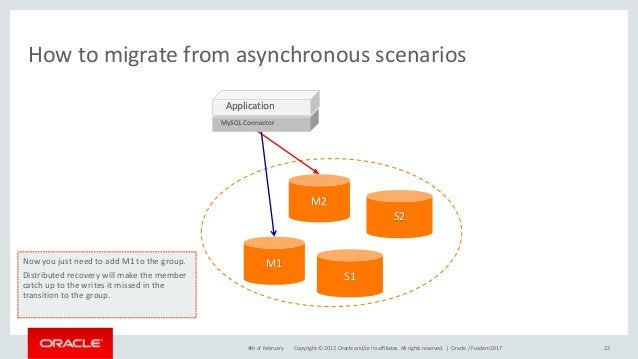Copyright © 2017, Oracle and/or its affiliates. All rights reserved. | How to migrate from asynchronous scenarios 224th of...